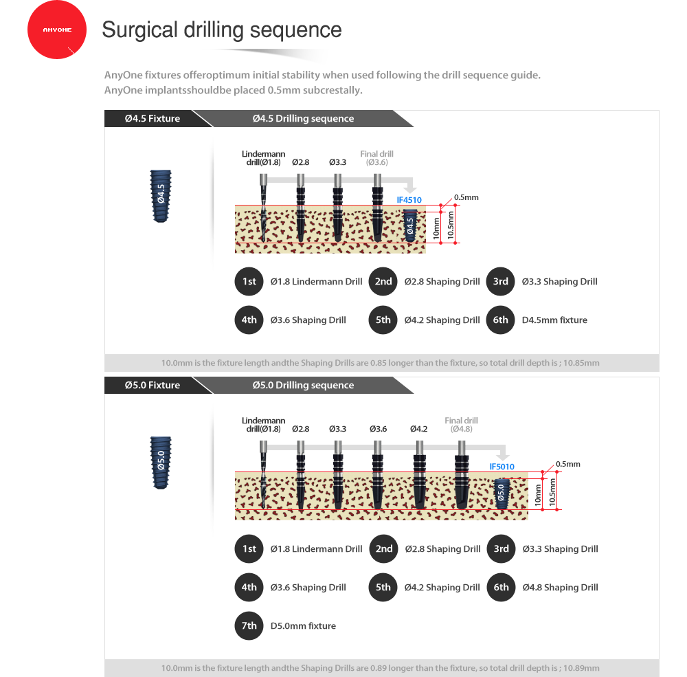 anyone_surgical_guide_1_1